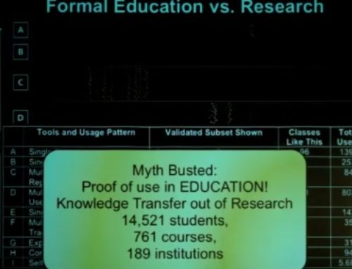 Conference video: Mythbusting Knowledge Transfer Mechanisms through Science Gateways