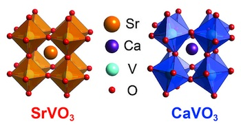 A figure showing the crystal structure of strontium vanadate (orange) and calcium vanadate (blue). The red dots are oxygen atoms arranged in 8 octohedra surrounding a single strontium or calcium atom. Vanadium atoms can be seen inside each octahedron. Credit image: Lei Zhang/Penn State